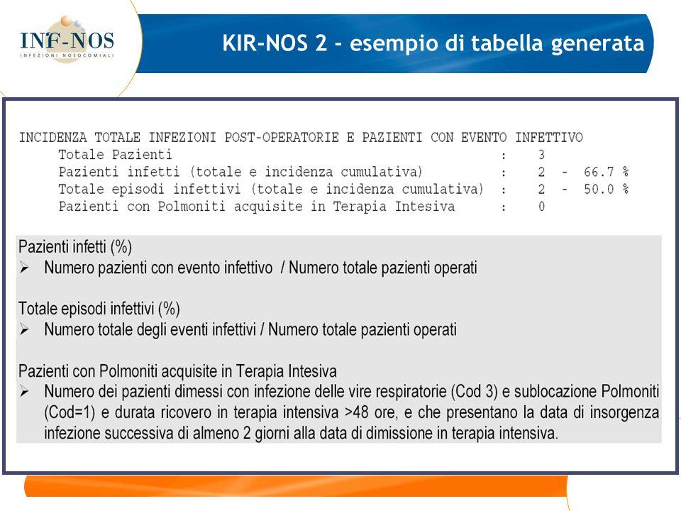 KIR-NOS 2 - esempio di tabella generata