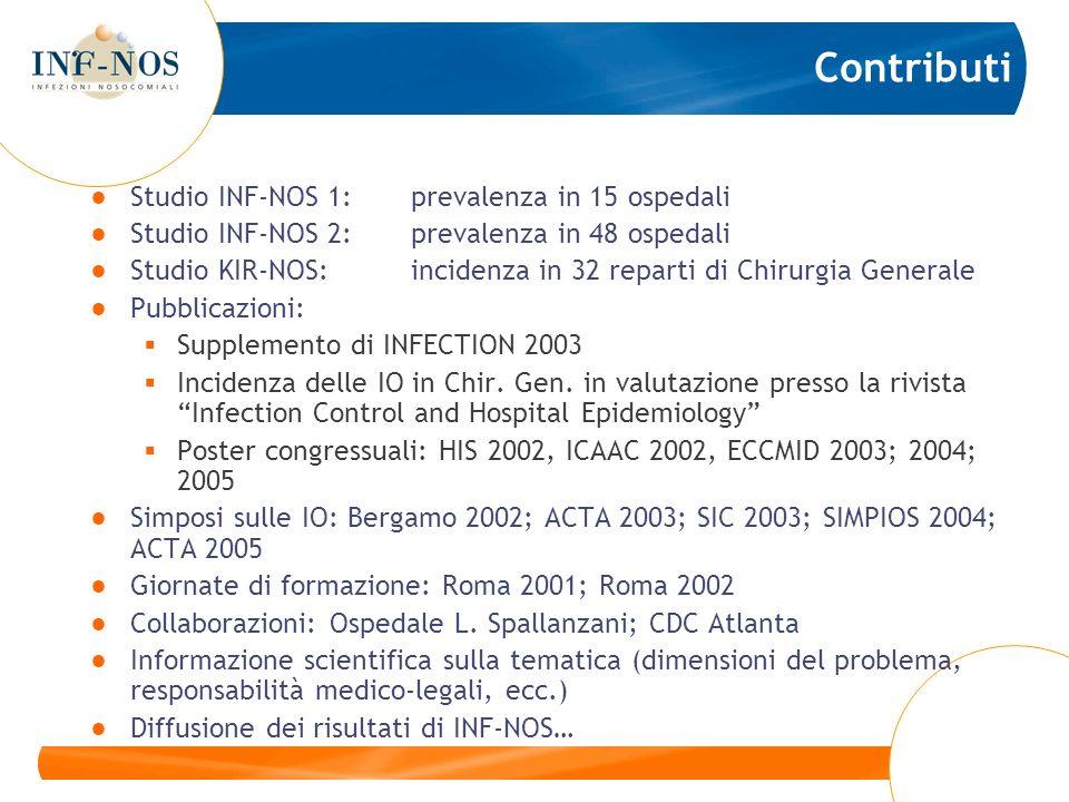Contributi Studio INF-NOS 1:prevalenza in 15 ospedali Studio INF-NOS 2:prevalenza in 48 ospedali Studio KIR-NOS: incidenza in 32 reparti di Chirurgia