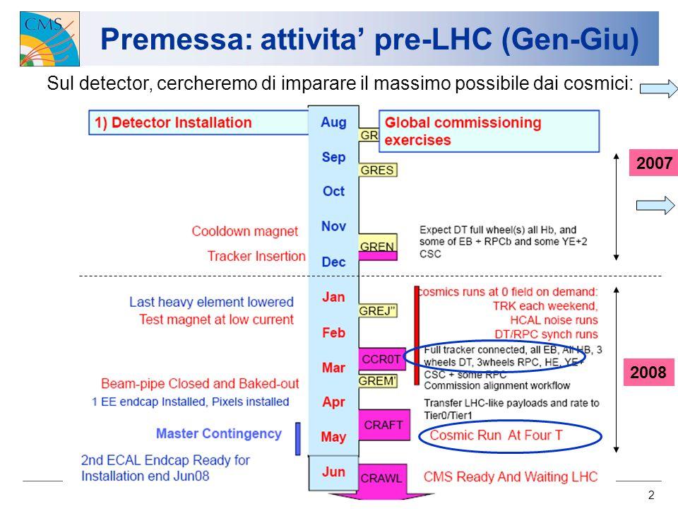 2 Premessa: attivita pre-LHC (Gen-Giu) Sul detector, cercheremo di imparare il massimo possibile dai cosmici: 2007 2008