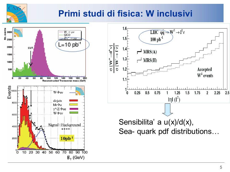 5 Primi studi di fisica: W inclusivi Sensibilita a u(x)/d(x), Sea- quark pdf distributions…