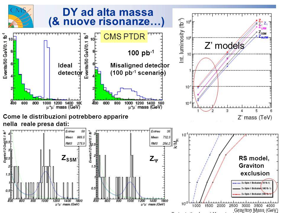 9 Di-bosoni : Motivazioni: - interesse intrinseco della misura (SM +pdf test, gauge couplings…) - Ottima palestra per segnature complesse, control regions per searches - Fondo ai canali di scoperta….