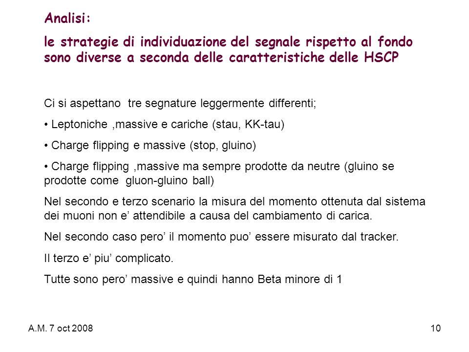 A.M. 7 oct 200810 Analisi: le strategie di individuazione del segnale rispetto al fondo sono diverse a seconda delle caratteristiche delle HSCP Ci si