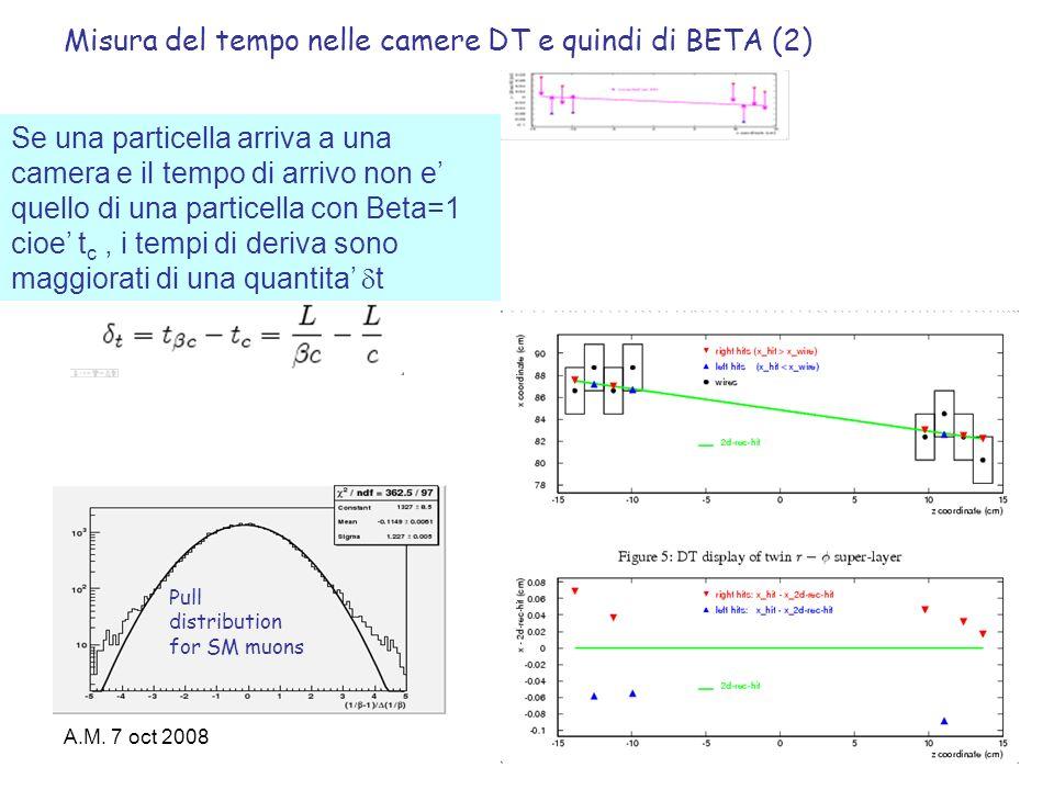 A.M. 7 oct 200813 Misura del tempo nelle camere DT e quindi di BETA (2) Se una particella arriva a una camera e il tempo di arrivo non e quello di una
