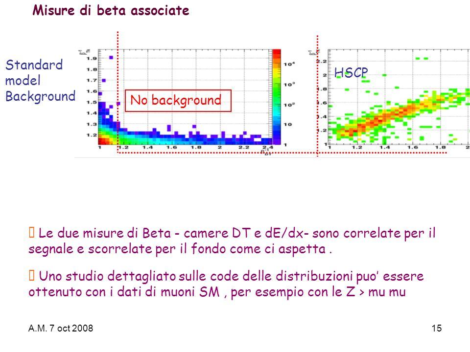 A.M. 7 oct 200815 Uno studio dettagliato sulle code delle distribuzioni puo essere ottenuto con i dati di muoni SM, per esempio con le Z > mu mu Le du