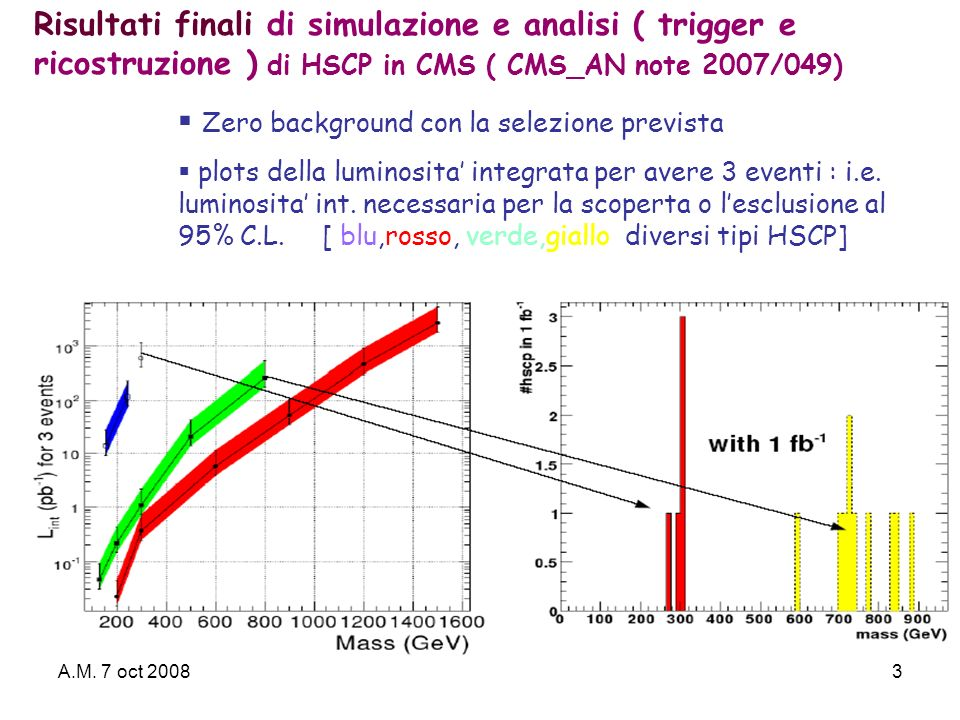 A.M. 7 oct 20083 The left plot shows the integrated luminosity (pb1) needed for 3 events, for the four signal models (gluino full circles, stop full s