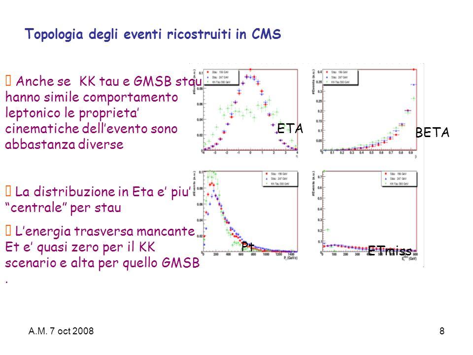 A.M. 7 oct 20088 Anche se KK tau e GMSB stau hanno simile comportamento leptonico le proprieta cinematiche dellevento sono abbastanza diverse La distr