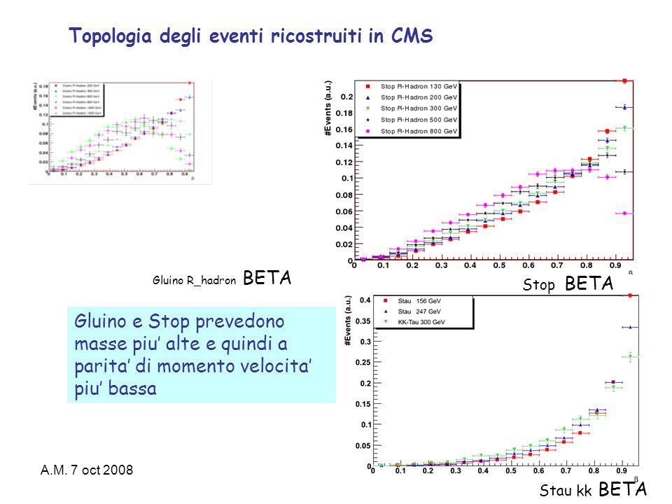 A.M. 7 oct 20089 Gluino e Stop prevedono masse piu alte e quindi a parita di momento velocita piu bassa Stop BETA Gluino R_hadron BETA Stau kk BETA To
