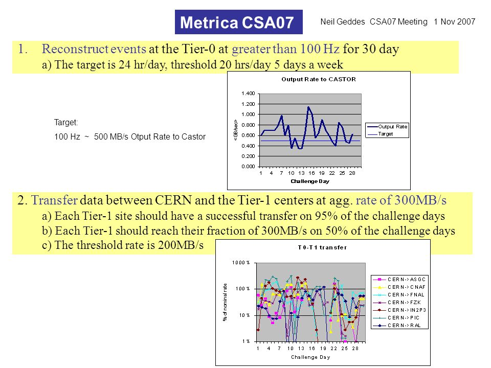 Sections Editors The CMS Detector Yves Sirois Monte Carlo Datasets G.