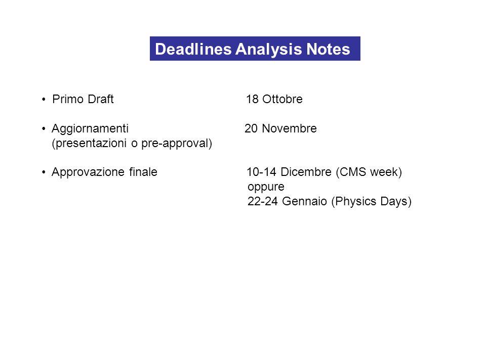 Primo Draft 18 Ottobre Aggiornamenti 20 Novembre (presentazioni o pre-approval) Approvazione finale 10-14 Dicembre (CMS week) oppure 22-24 Gennaio (Ph