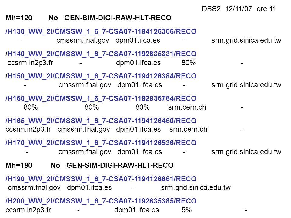 Request 15801 (12/11/07 ore 10:44) /CSA07Muon/CMSSW_1_6_7-CSA07-Stew-P1-PDMuon-Skims0-wToMuNu_Filter/USER Creato da: Sridhara Dasu Sottoscritto da: Ezio Torassa Files: 103 Bytes: 97.6 GB Request 15802 (12/11/07 ore 10:56) /CSA07Muon/CMSSW_1_6_7-CSA07-Stew-P1-PDMuon-Skims0-zToMuMu/USER Creato da: Nicola De Filippis Sottoscritto da: Ezio Torassa Files: 540 Bytes: 691.5 GB Stato CNAF (da Daniele Bonaccorsi, 12/11/07 ore 10:55): Ci sono dei problemi strutturali su Castor che al momento bloccano interamente le attivita (e non hanno certo facilitato le operazioni in CSA07).