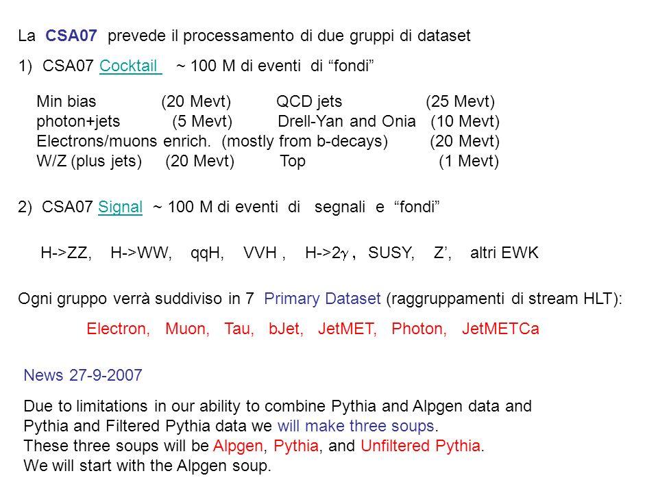 La CSA07 prevede il processamento di due gruppi di dataset 1)CSA07 Cocktail ~ 100 M di eventi di fondiCocktail Min bias (20 Mevt) QCD jets (25 Mevt) photon+jets (5 Mevt) Drell-Yan and Onia (10 Mevt) Electrons/muons enrich.