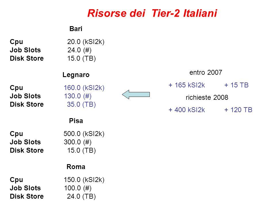 Bari Cpu 20.0 (kSI2k) Job Slots 24.0 (#) Disk Store 15.0 (TB) Legnaro Cpu 160.0 (kSI2k) Job Slots 130.0 (#) Disk Store 35.0 (TB) Pisa Cpu 500.0 (kSI2k) Job Slots 300.0 (#) Disk Store 15.0 (TB) Roma Cpu 150.0 (kSI2k) Job Slots 100.0 (#) Disk Store 24.0 (TB) Risorse dei Tier-2 Italiani entro 2007 + 165 kSI2k + 15 TB richieste 2008 + 400 kSI2k + 120 TB
