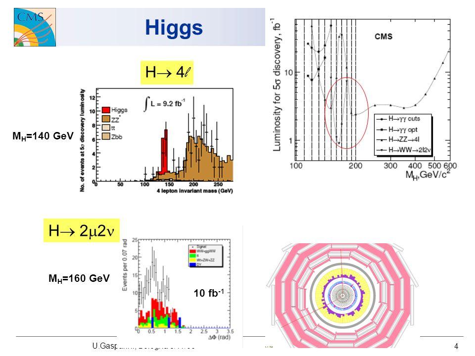 U.Gasparini, Bologna 8/11/06 4 Higgs H 4 l M H =140 GeV H 2 2 M H =160 GeV 10 fb -1