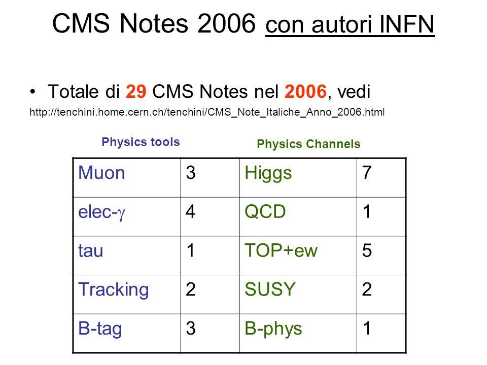 Analisi CMS in Italia e Physics Tools di interesse In neretto se esiste nota attualmente completata.
