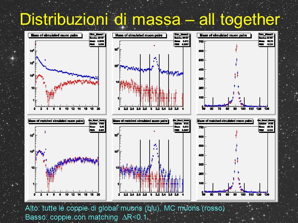 Distribuzioni di massa – all together Alto: tutte le coppie di global muons (blu), MC muons (rosso) Basso: coppie con matching R<0.1