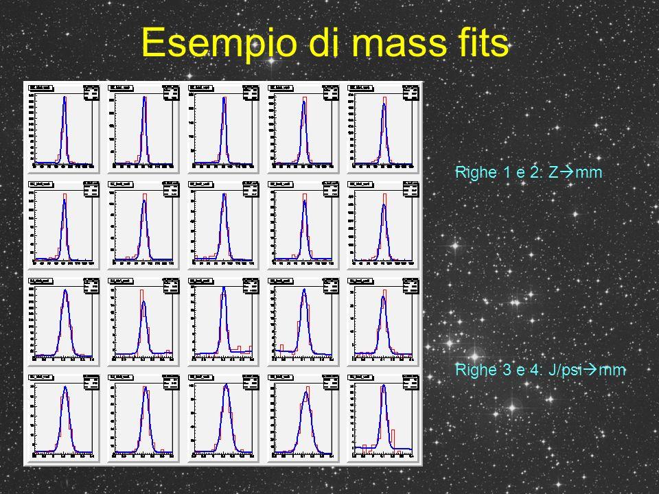 Esempio di mass fits Righe 1 e 2: Z mm Righe 3 e 4: J/psi mm