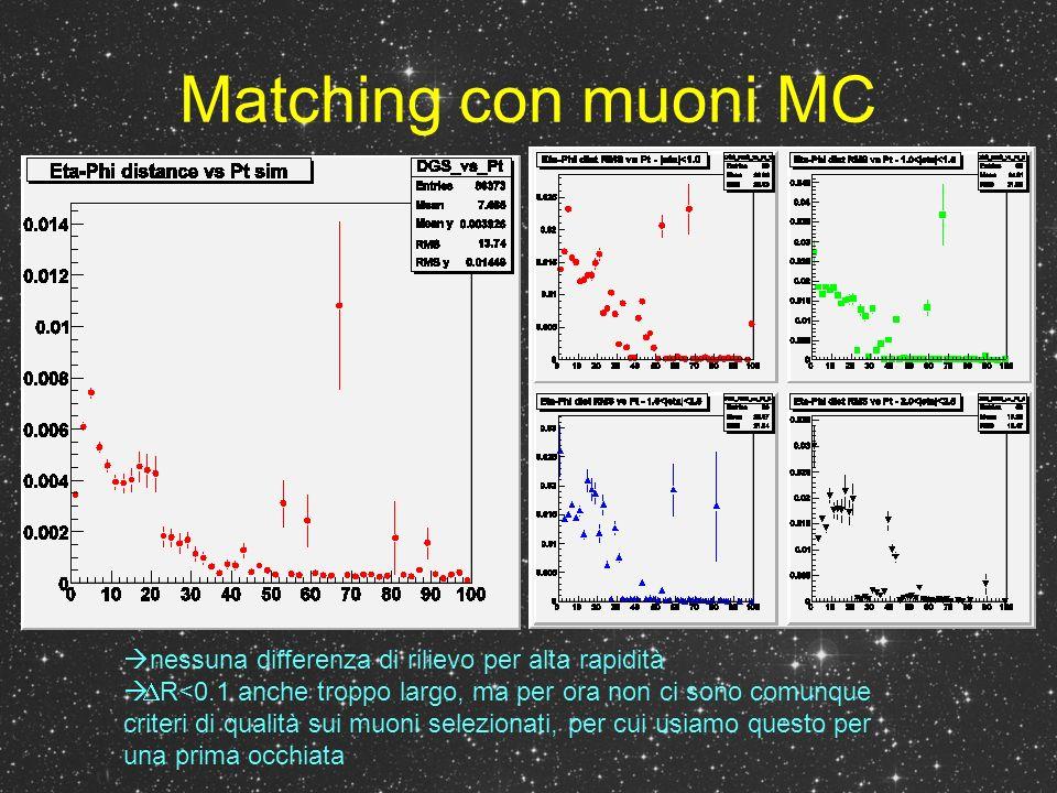 Matching con muoni MC nessuna differenza di rilievo per alta rapidità R<0.1 anche troppo largo, ma per ora non ci sono comunque criteri di qualità sui muoni selezionati, per cui usiamo questo per una prima occhiata