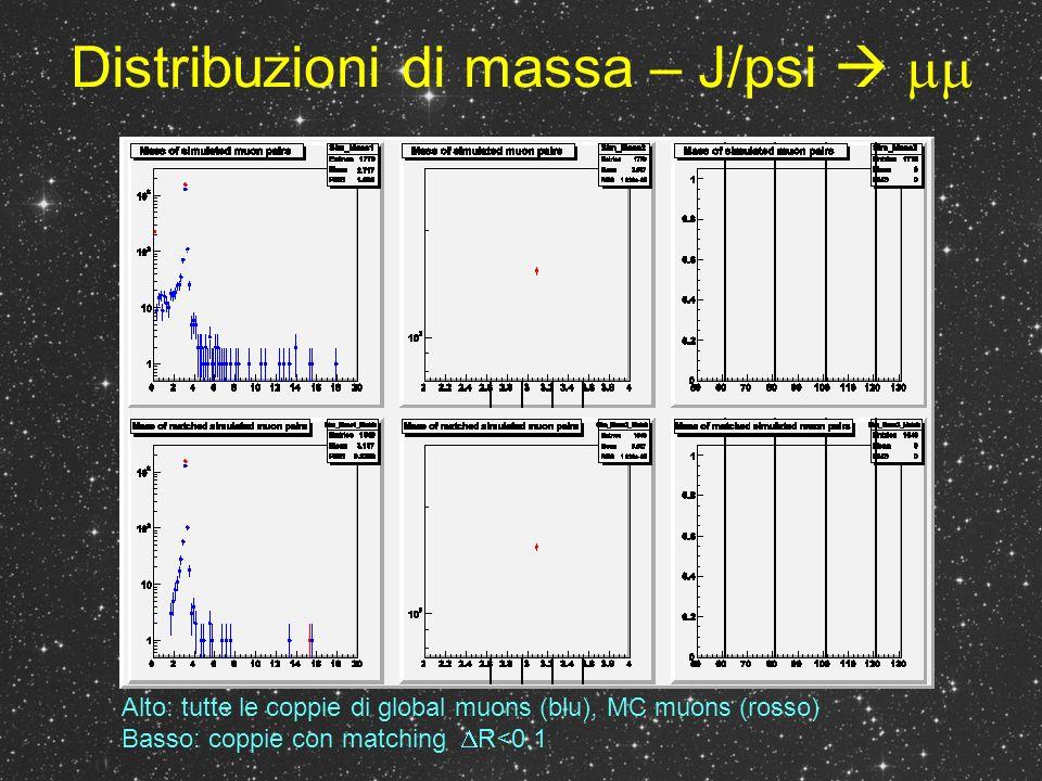Distribuzioni di massa – pp X Alto: tutte le coppie di global muons (blu), MC muons (rosso) Basso: coppie con matching R<0.1