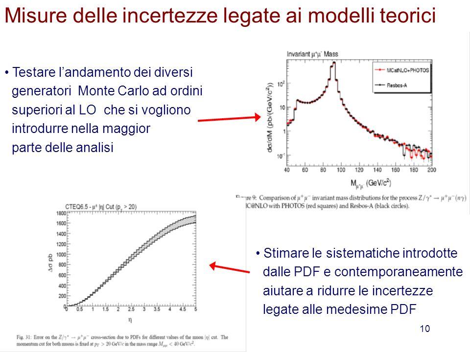 10 Misure delle incertezze legate ai modelli teorici Testare landamento dei diversi generatori Monte Carlo ad ordini superiori al LO che si vogliono i