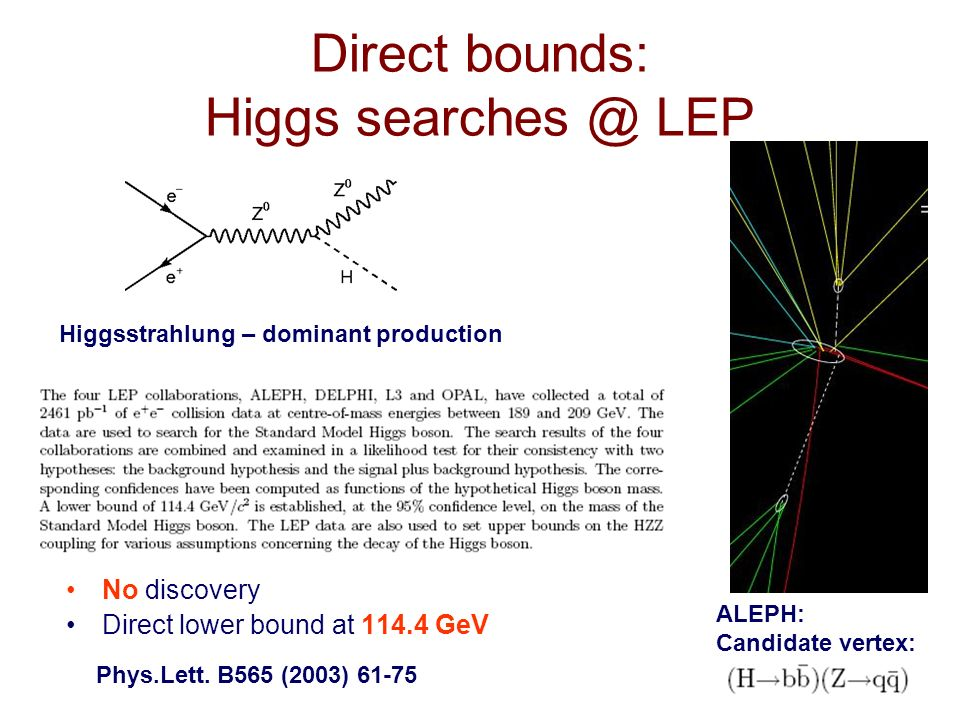15 Direct bounds: Higgs searches @ LEP No discovery Direct lower bound at 114.4 GeV Phys.Lett.
