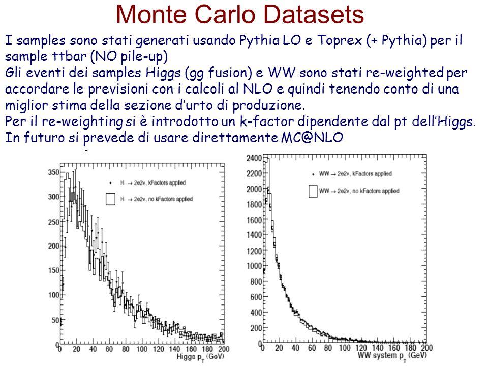 17 Monte Carlo Datasets I samples sono stati generati usando Pythia LO e Toprex (+ Pythia) per il sample ttbar (NO pile-up) Gli eventi dei samples Hig