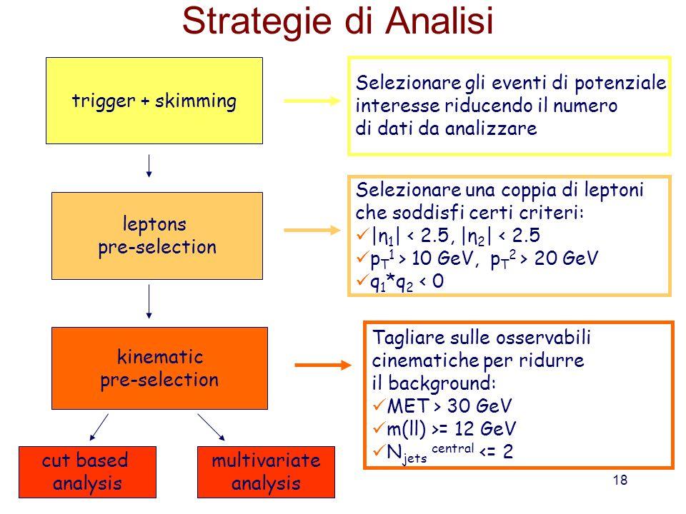 18 Strategie di Analisi trigger + skimming leptons pre-selection kinematic pre-selection multivariate analysis cut based analysis Selezionare una coppia di leptoni che soddisfi certi criteri: |η 1 | < 2.5, |η 2 | < 2.5 p T 1 > 10 GeV, p T 2 > 20 GeV q 1 *q 2 < 0 Tagliare sulle osservabili cinematiche per ridurre il background: MET > 30 GeV m(ll) >= 12 GeV N jets central <= 2 Selezionare gli eventi di potenziale interesse riducendo il numero di dati da analizzare