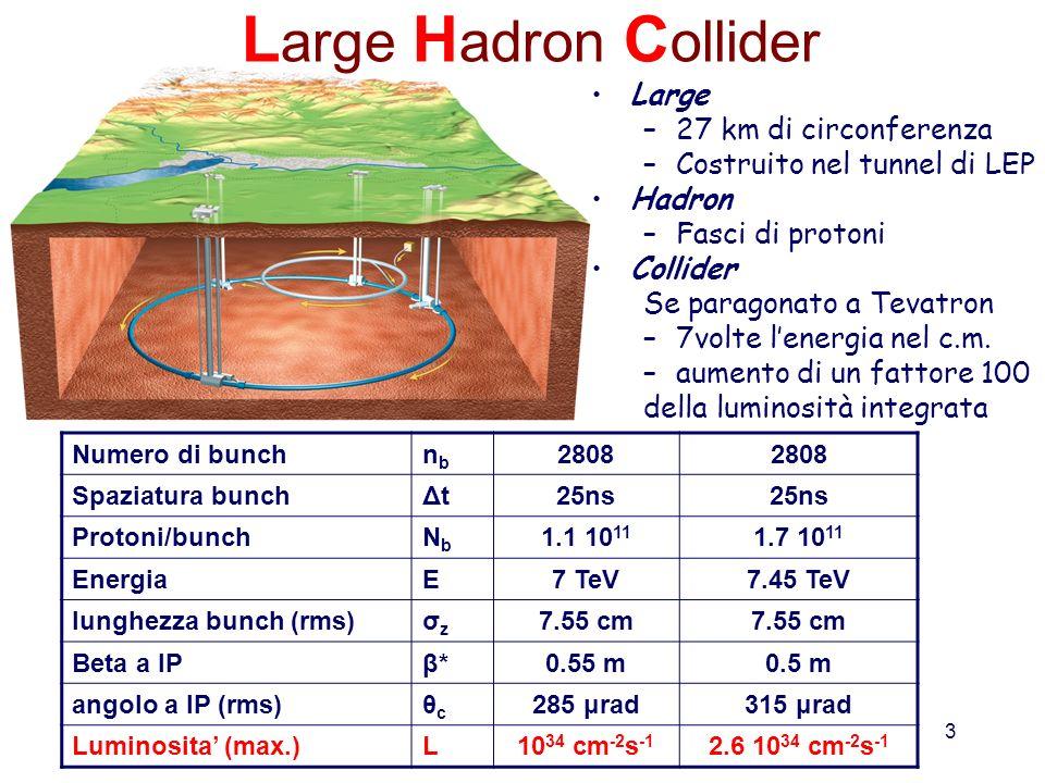 3 L arge H adron C ollider Large –27 km di circonferenza –Costruito nel tunnel di LEP Hadron –Fasci di protoni Collider Se paragonato a Tevatron –7vol