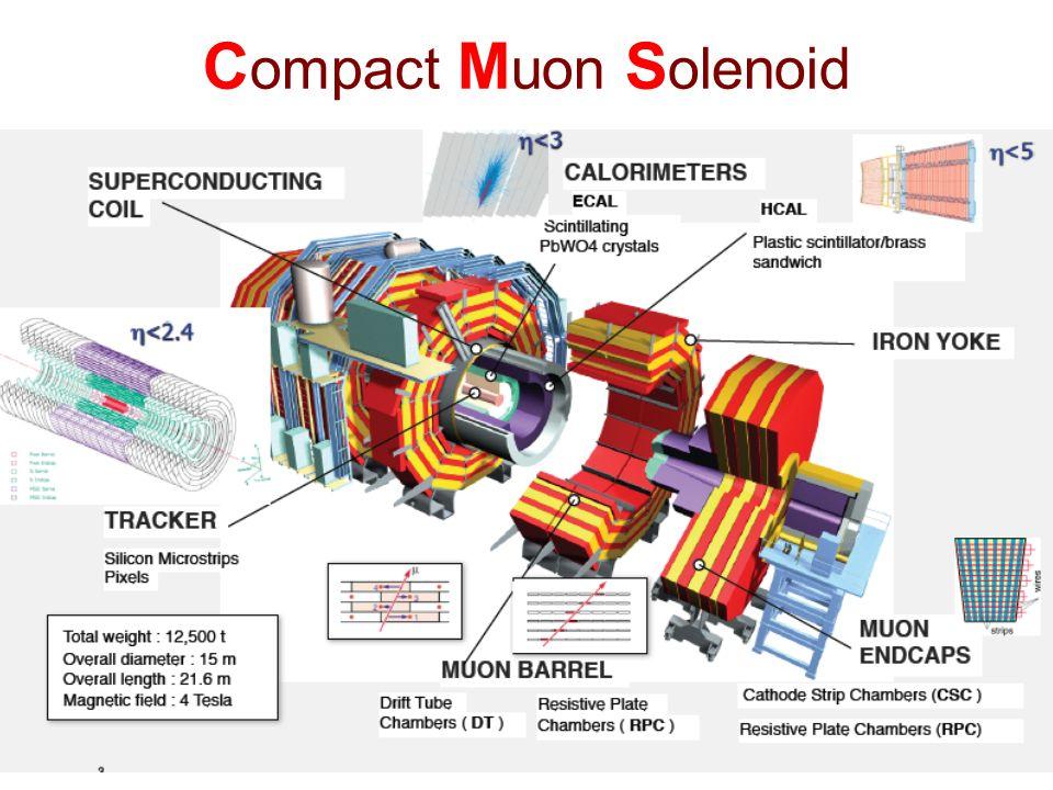 4 C ompact M uon S olenoid