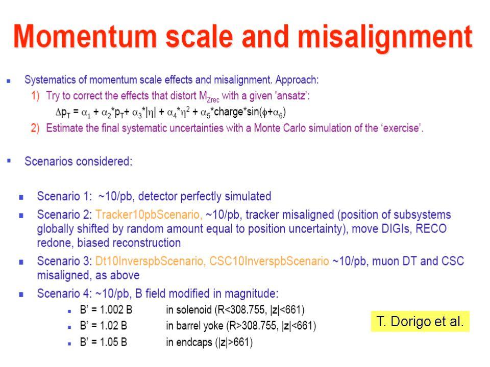 20 Ricostruzione degli oggetti fisici 2.JETTI algoritmo di tipo cono iterativo con ΔR = 0.5, E T tow > 0.5 GeV uncorrected jets resolution 3.MET somma delle energie delle torri calorimetriche ECAL and HCAL, con correzioni per i muoni 1.