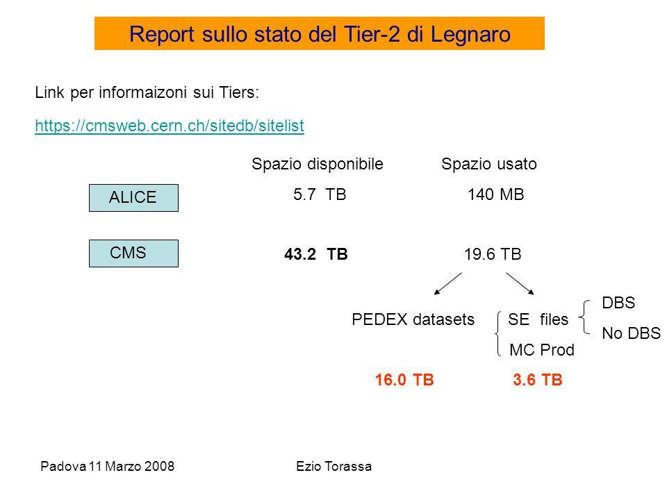 Padova 11 Marzo 2008Ezio Torassa Report sullo stato del Tier-2 di Legnaro https://cmsweb.cern.ch/sitedb/sitelist Link per informaizoni sui Tiers: CMS ALICE Spazio disponibile Spazio usato 5.7 TB 140 MB 43.2 TB 19.6 TB PEDEX datasets SE files MC Prod 16.0 TB 3.6 TB DBS No DBS
