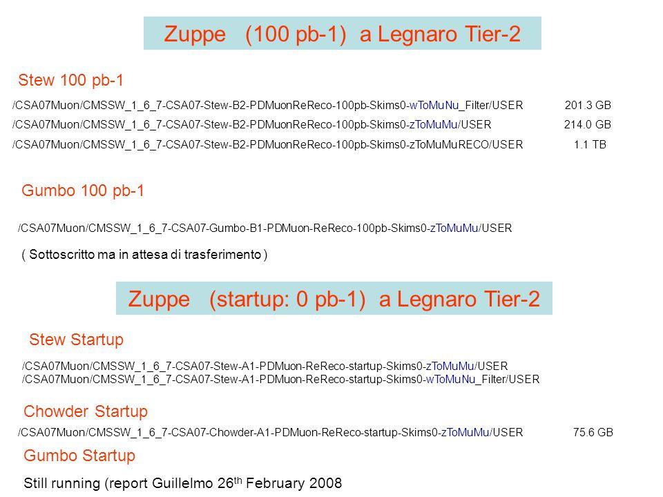 Padova 11 Marzo 2008Ezio Torassa Diversi files sullo SE di Legnaro-Tier2 sono pubblicati su DBS local09: DBS dataset discovery 1)source /afs/cern.ch/project/gd/LCG-share/newest/etc/profile.d/grid-env.csh (o.sh) 2) lcg-ls -D srmv2 srm://t2-srm-02.lnl.infn.it/pnfs/lnl.infn.it/data/cms/store/user/EzioTorassa/ 3) lcg-cp -D srmv2 srm://t2-srm-02.lnl.infn.it/pnfs/lnl.infn.it/data/cms/store/user/EzioTorassa/NomeFile.root file:/afs/cern.ch/user/e/etorassa/NomeFile.root Per vedere/copiare i files nella directory di un UI : Per usare i datasets in CRAB : dbs_url=http://cmsdbsprod.cern.ch/cms_dbs_prod_local_09/servlet/DBSServlet La pubblicazione su local DBS serve nel caso di uso diffuso delloutput.