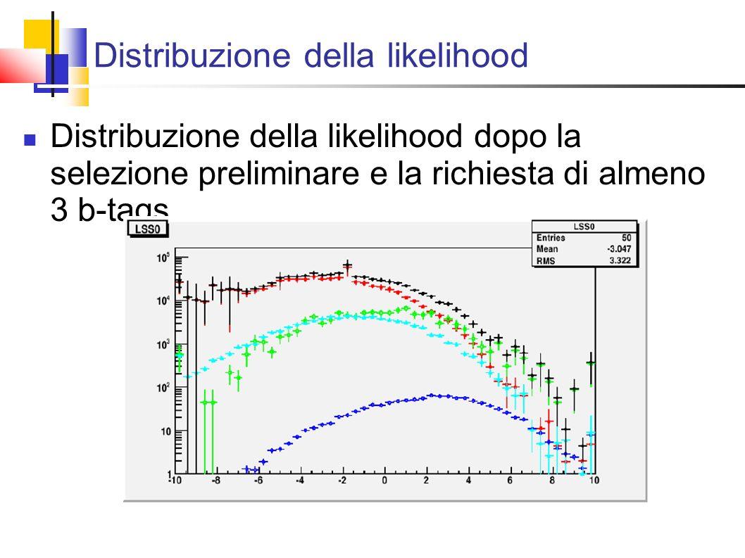 Distribuzione della likelihood Distribuzione della likelihood dopo la selezione preliminare e la richiesta di almeno 3 b-tags