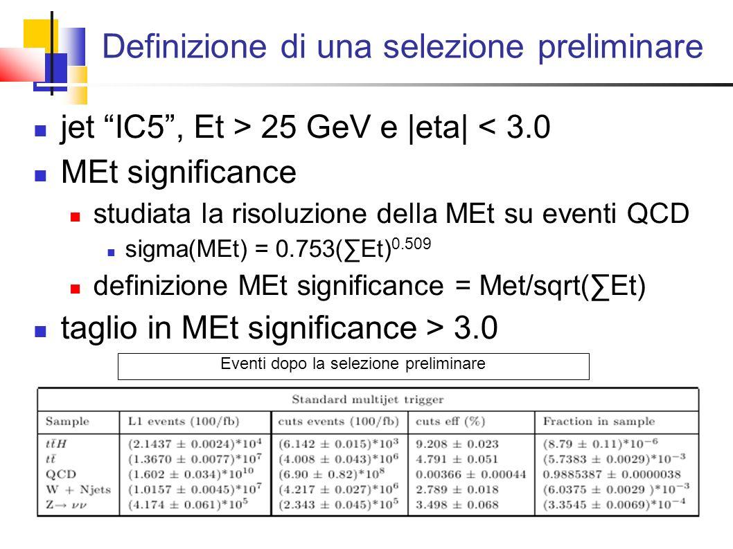 Definizione di una selezione preliminare jet IC5, Et > 25 GeV e |eta| < 3.0 MEt significance studiata la risoluzione della MEt su eventi QCD sigma(MEt) = 0.753(Et) 0.509 definizione MEt significance = Met/sqrt(Et) taglio in MEt significance > 3.0 Eventi dopo la selezione preliminare