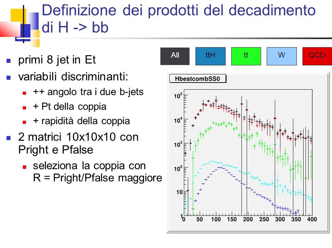 Definizione dei prodotti del decadimento di H -> bb primi 8 jet in Et variabili discriminanti: ++ angolo tra i due b-jets + Pt della coppia + rapidità della coppia 2 matrici 10x10x10 con Pright e Pfalse seleziona la coppia con R = Pright/Pfalse maggiore ttHWttQCDAll