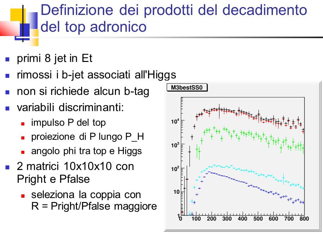Estrazione del segnale di ttH fit di likelihood: K = i log(TTH(x i )/BGR(x i )) si selezionano le variabili più discriminanti tra un set di 25 possibili k i = TTH(X i )/BGR(X i ) per ciascuna variabile e si calcola il guadagno G(t): Centralità dei primi 8 jet (smoothed)