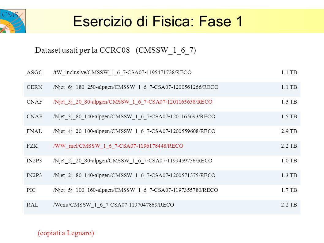 Esercizio di Fisica: Fase 1 ASGC/tW_inclusive/CMSSW_1_6_7-CSA07-1195471738/RECO1.1 TB CERN/Njet_6j_180_250-alpgen/CMSSW_1_6_7-CSA07-1200561266/RECO1.1 TB CNAF/Njet_3j_20_80-alpgen/CMSSW_1_6_7-CSA07-1201165638/RECO1.5 TB CNAF/Njet_3j_80_140-alpgen/CMSSW_1_6_7-CSA07-1201165693/RECO1.5 TB FNAL/Njet_4j_20_100-alpgen/CMSSW_1_6_7-CSA07-1200559608/RECO2.9 TB FZK/WW_incl/CMSSW_1_6_7-CSA07-1196178448/RECO2.2 TB IN2P3/Njet_2j_20_80-alpgen/CMSSW_1_6_7-CSA07-1199459756/RECO1.0 TB IN2P3/Njet_2j_80_140-alpgen/CMSSW_1_6_7-CSA07-1200571375/RECO1.3 TB PIC/Njet_5j_100_160-alpgen/CMSSW_1_6_7-CSA07-1197355780/RECO1.7 TB RAL/Wenu/CMSSW_1_6_7-CSA07-1197047869/RECO2.2 TB (copiati a Legnaro) Dataset usati per la CCRC08 (CMSSW_1_6_7)