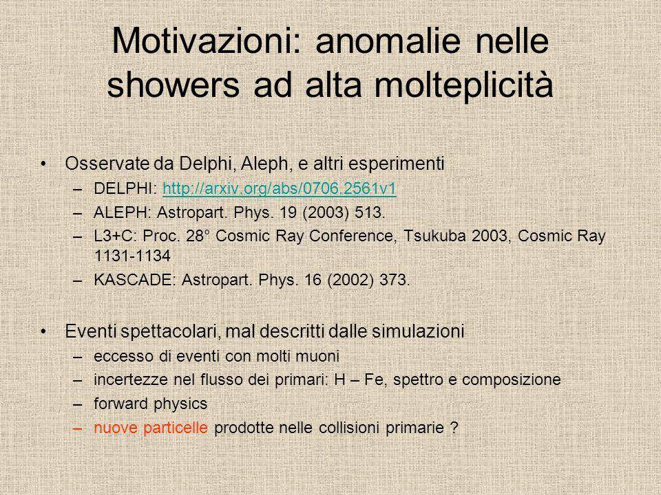 Motivazioni: anomalie nelle showers ad alta molteplicità Osservate da Delphi, Aleph, e altri esperimenti –DELPHI: http://arxiv.org/abs/0706.2561v1http://arxiv.org/abs/0706.2561v1 –ALEPH: Astropart.