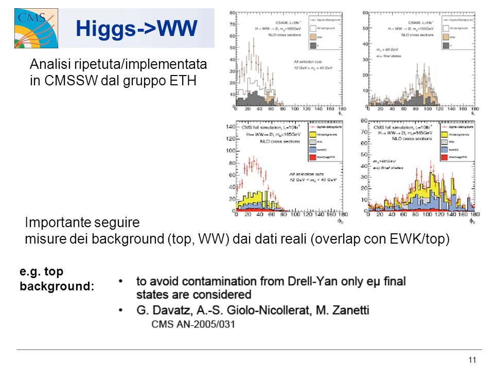 11 Higgs->WW Analisi ripetuta/implementata in CMSSW dal gruppo ETH Importante seguire misure dei background (top, WW) dai dati reali (overlap con EWK/top) e.g.