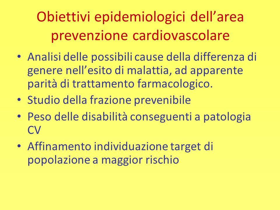 Obiettivi epidemiologici dellarea prevenzione cardiovascolare Analisi delle possibili cause della differenza di genere nellesito di malattia, ad appar