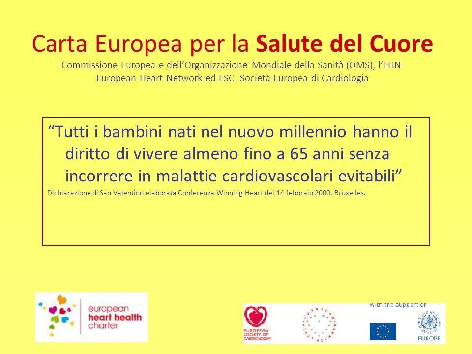 Carta Europea per la Salute del Cuore Commissione Europea e dellOrganizzazione Mondiale della Sanità (OMS), lEHN- European Heart Network ed ESC- Socie