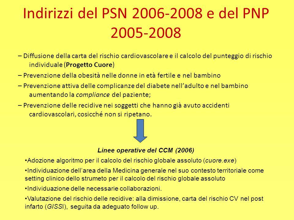 Indirizzi del PSN 2006-2008 e del PNP 2005-2008 – Diffusione della carta del rischio cardiovascolare e il calcolo del punteggio di rischio individuale