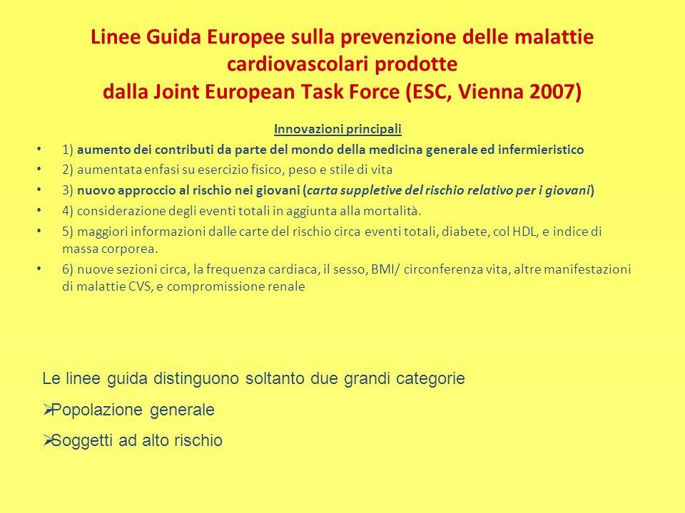 Linee Guida Europee sulla prevenzione delle malattie cardiovascolari prodotte dalla Joint European Task Force (ESC, Vienna 2007) Innovazioni principal