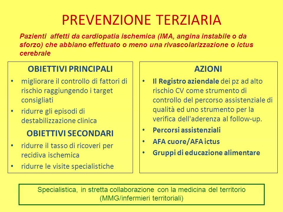 PREVENZIONE TERZIARIA OBIETTIVI PRINCIPALI migliorare il controllo di fattori di rischio raggiungendo i target consigliati ridurre gli episodi di dest