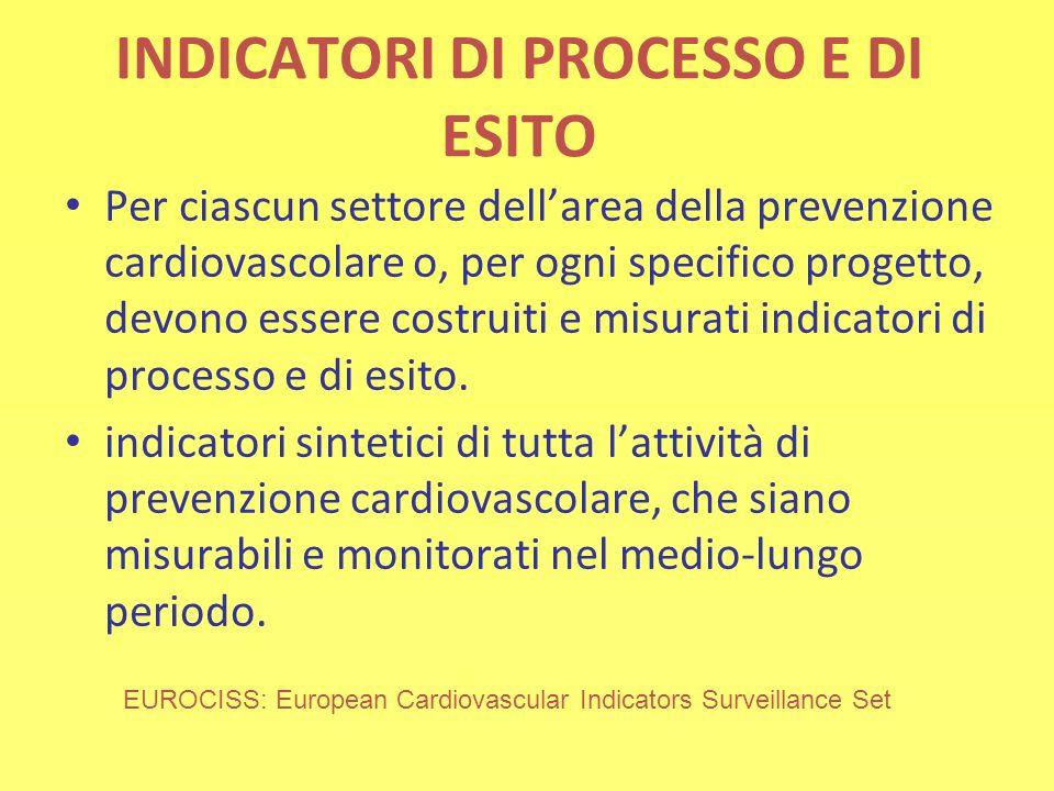 INDICATORI DI PROCESSO E DI ESITO Per ciascun settore dellarea della prevenzione cardiovascolare o, per ogni specifico progetto, devono essere costrui