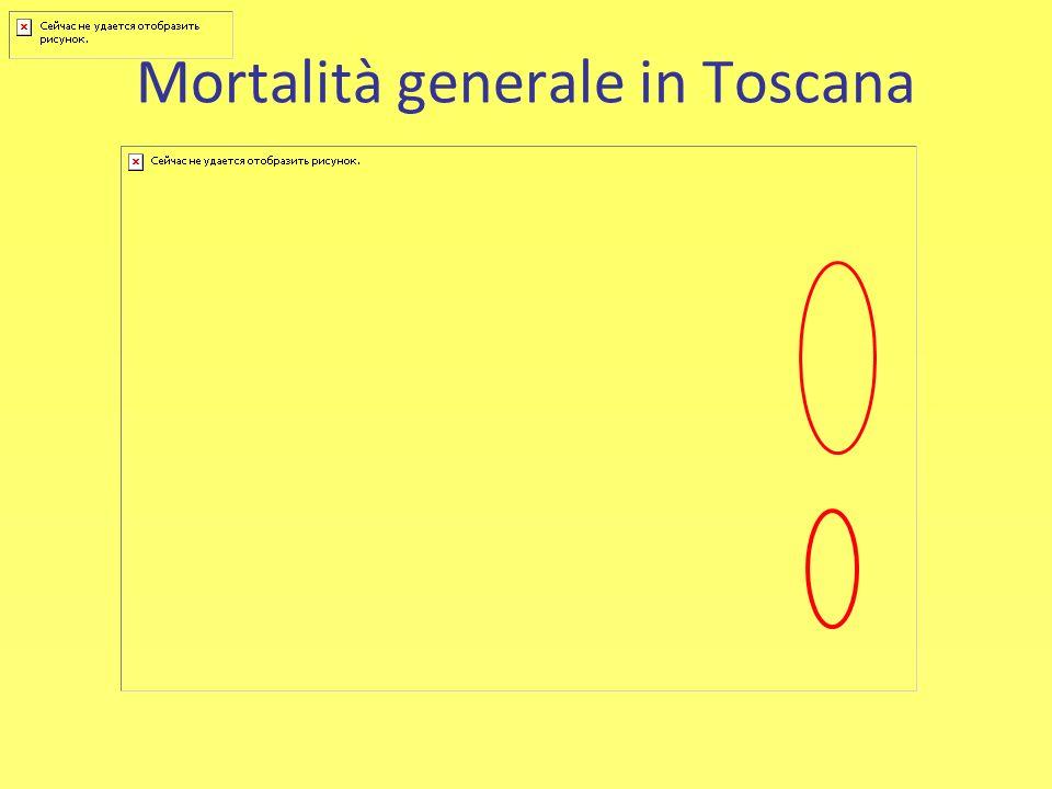 Mortalità generale in Toscana