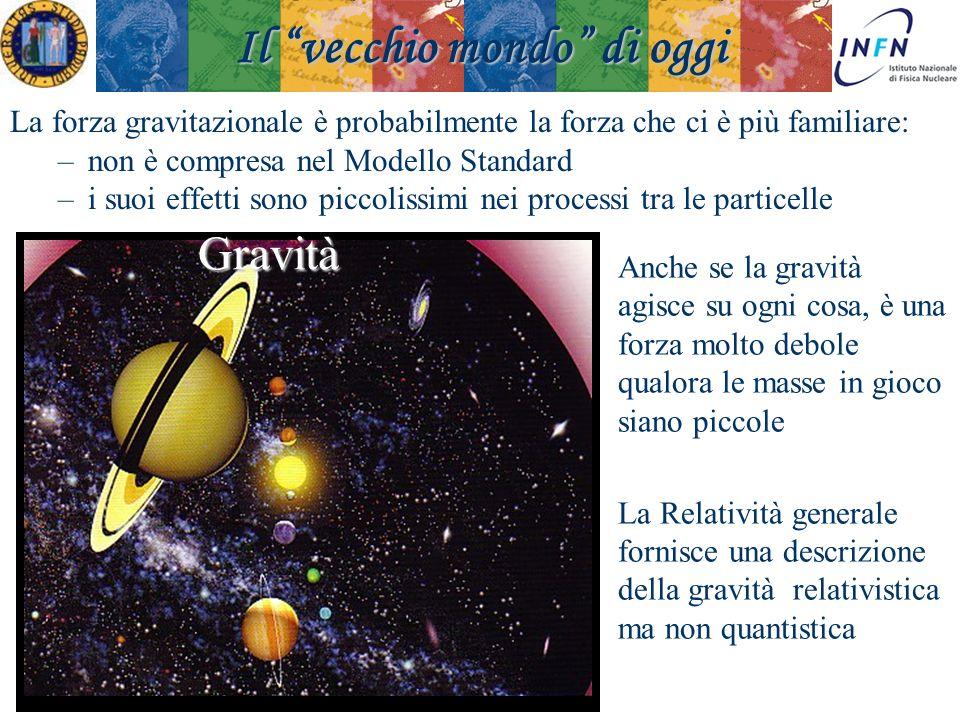 Padova 18 Novembre 2008Ezio Torassa La forza gravitazionale è probabilmente la forza che ci è più familiare: –non è compresa nel Modello Standard –i s