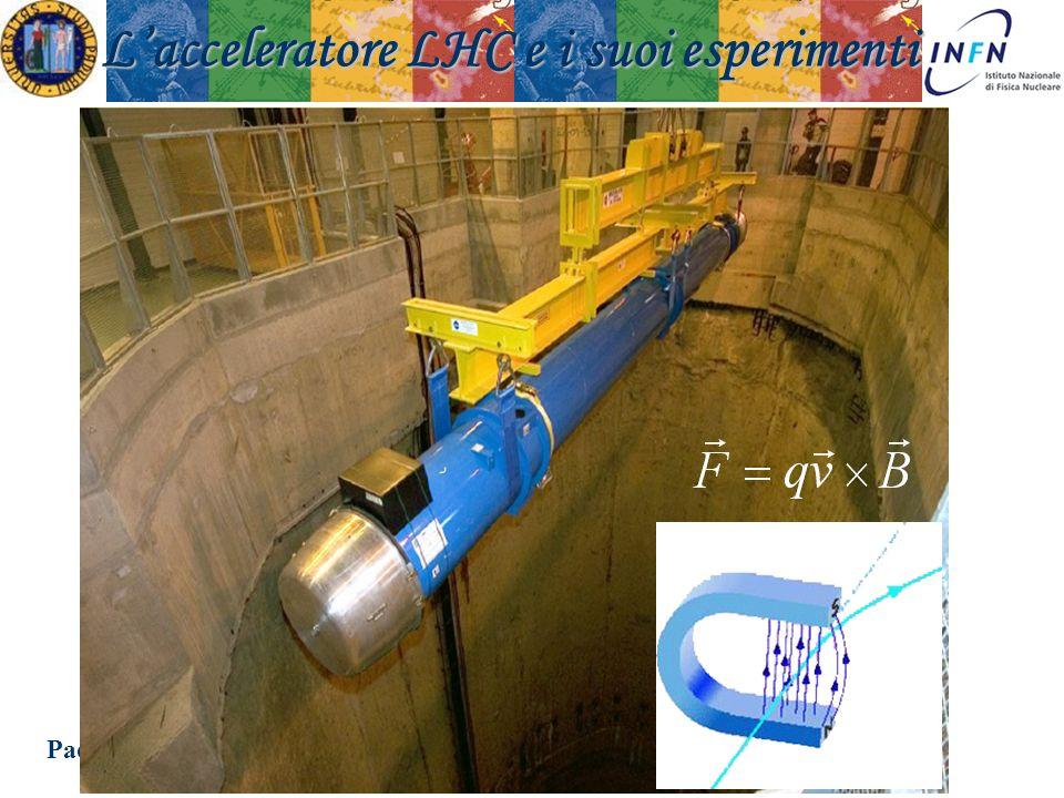 Padova 18 Novembre 2008Ezio Torassa Lacceleratore LHC e i suoi esperimenti