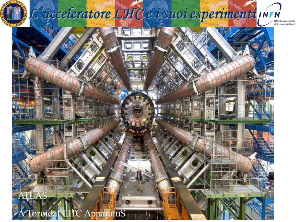 Padova 18 Novembre 2008Ezio Torassa Lacceleratore LHC e i suoi esperimenti ATLAS A Toroidal LHC ApparatuS