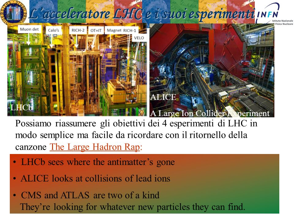 Padova 18 Novembre 2008Ezio Torassa LHCb sees where the antimatters gone ALICE looks at collisions of lead ions CMS and ATLAS are two of a kind Theyre looking for whatever new particles they can find.