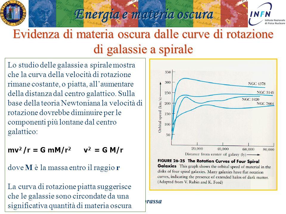 Padova 18 Novembre 2008Ezio Torassa Evidenza di materia oscura dalle curve di rotazione di galassie a spirale Lo studio delle galassie a spirale mostr